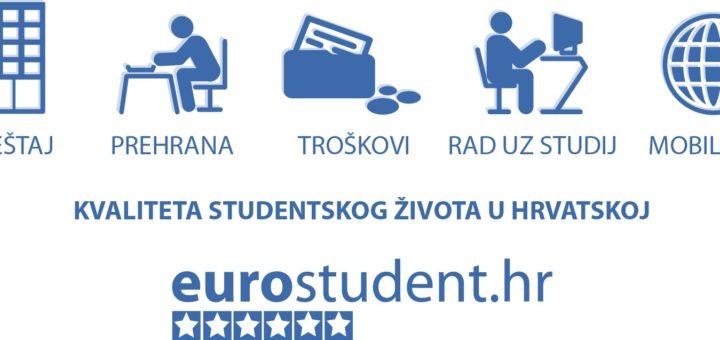eurostudent6.hr_logoF_RGB_no_kompas
